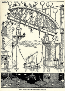 Drawing of Saltash Bridge by Heath Robinson.